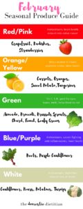 seasonal produce guide february